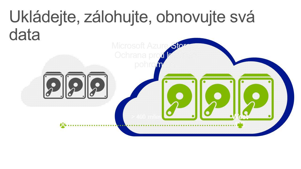 Microsoft Azure Storage Ochrana proti lokálním pohromám.