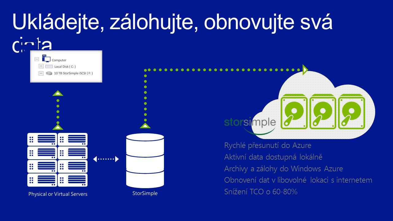 Rychlé přesunutí do Azure Aktivní data dostupná lokálně Archivy a zálohy do Windows Azure Obnovení dat v libovolné lokaci s internetem Snížení TCO o 6