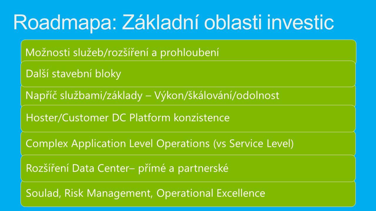 3 Roadmapa: Základní oblasti investic Možnosti služeb/rozšíření a prohloubení Napříč službami/základy – Výkon/škálování/odolnost Další stavební blokyC