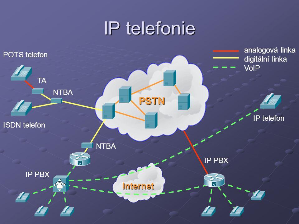 ISDN telefon IP telefon NTBA IP PBX analogová linka digitální linka VoIP TA IP PBX NTBA POTS telefon Internet PSTN