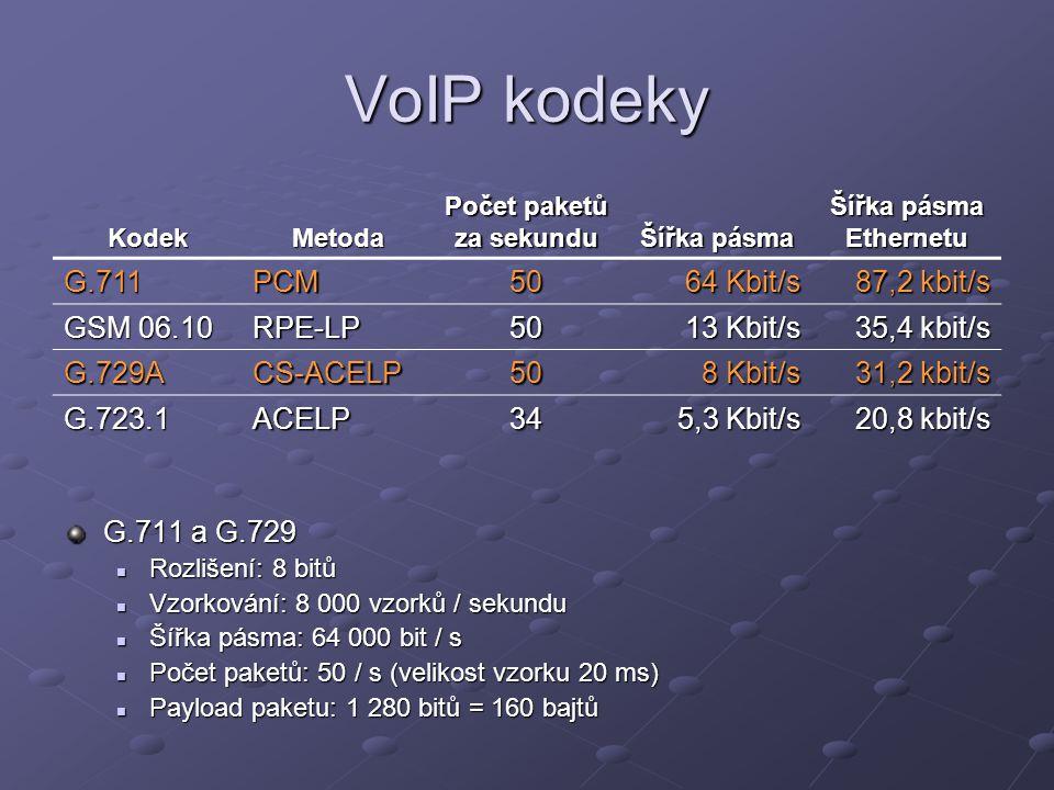 VoIP kodeky KodekMetoda Počet paketů za sekundu Šířka pásma Šířka pásma Ethernetu G.711PCM50 64 Kbit/s 87,2 kbit/s GSM 06.10 RPE-LP50 13 Kbit/s 35,4 kbit/s G.729ACS-ACELP50 8 Kbit/s 31,2 kbit/s G.723.1ACELP34 5,3 Kbit/s 20,8 kbit/s G.711 a G.729 Rozlišení: 8 bitů Vzorkování: 8 000 vzorků / sekundu Šířka pásma: 64 000 bit / s Počet paketů: 50 / s (velikost vzorku 20 ms) Payload paketu: 1 280 bitů = 160 bajtů