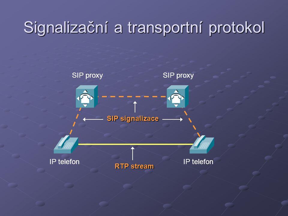 Signalizační a transportní protokol IP telefon SIP proxy RTP stream SIP signalizace