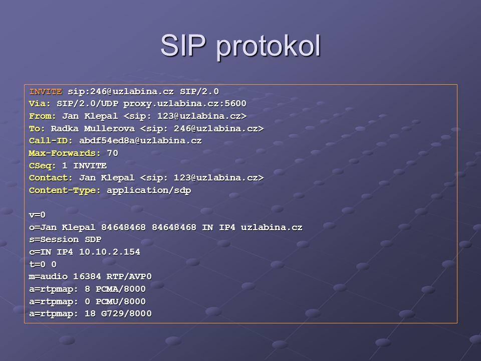 SIP protokol INVITE sip:246@uzlabina.cz SIP/2.0 Via: SIP/2.0/UDP proxy.uzlabina.cz:5600 From: Jan Klepal From: Jan Klepal To: Radka Mullerova To: Radk