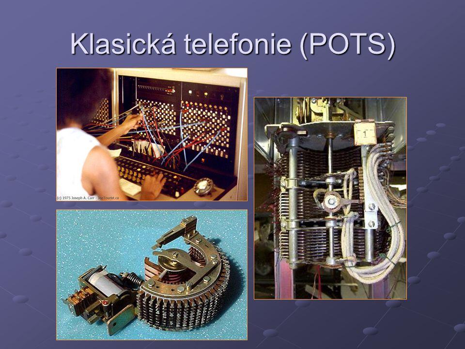 SIP protokol INVITE: 246@uzlabina.cz 123 246 INVITE: 246@uzlabina.cz ACK: 100 Trying ACK: 180 Ringing ACK: 200 OK Media Session (RTP stream) BYE ACK: 200 OK volající vytočil linku 246 volaný telefon vyzvání volaný vyvěsil sluchátko hovor volaný zavěsil sluchátko hovor