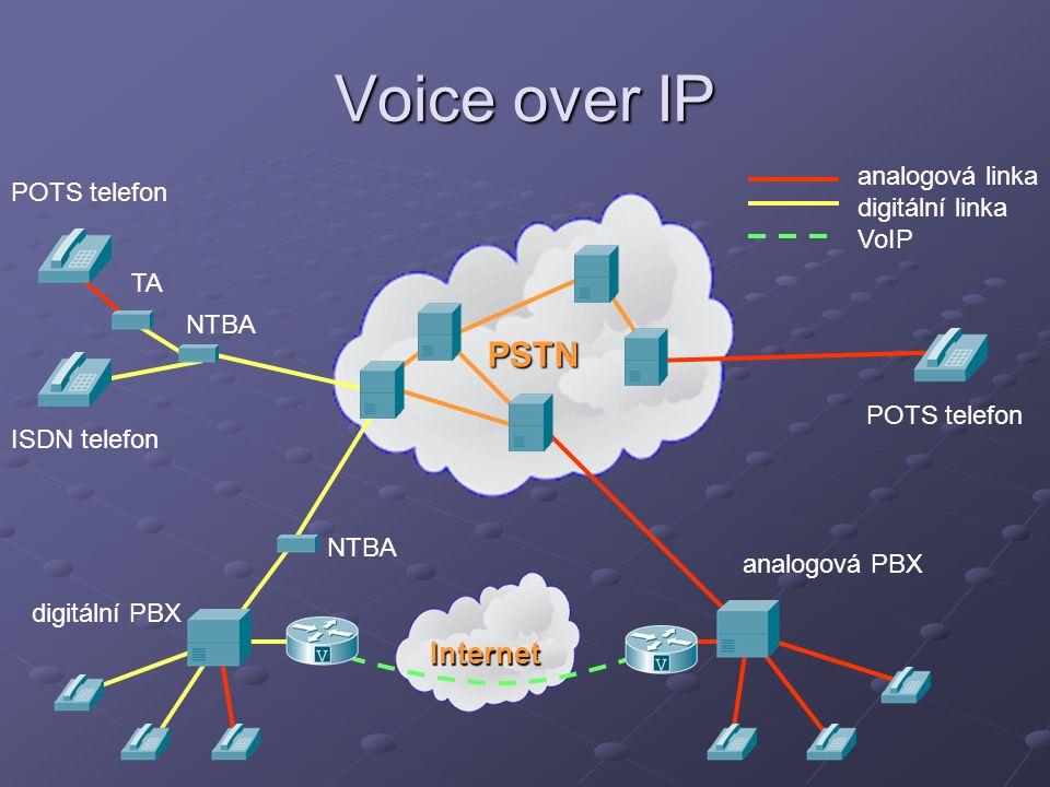 IP telefonie Pro přenos hlasu používá VoIP protokoly (SIP, H.323, MGCP, IAX) Nabízí však rozšířené funkce jako jsou konference, hlasové schránky (VoiceMail), hlasovou nabídku (IVR) atd.