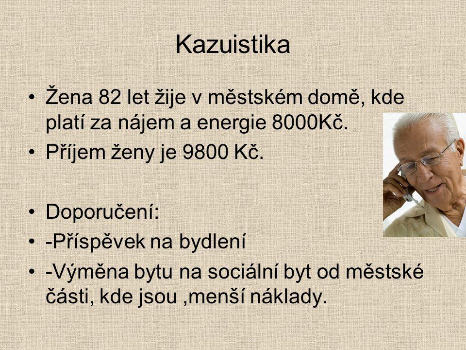 Kazuistika Žena 82 let žije v městském domě, kde platí za nájem a energie 8000Kč. Příjem ženy je 9800 Kč. Doporučení: -Příspěvek na bydlení -Výměna by