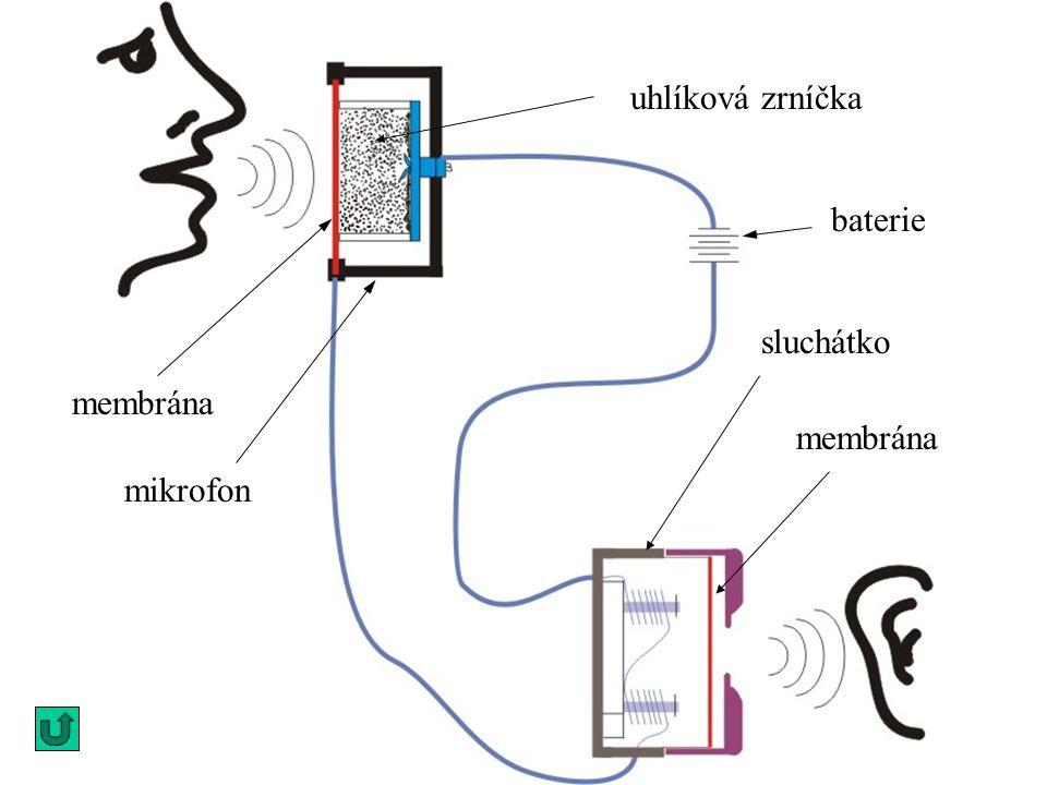 membrána uhlíková zrníčka mikrofon baterie sluchátko membrána