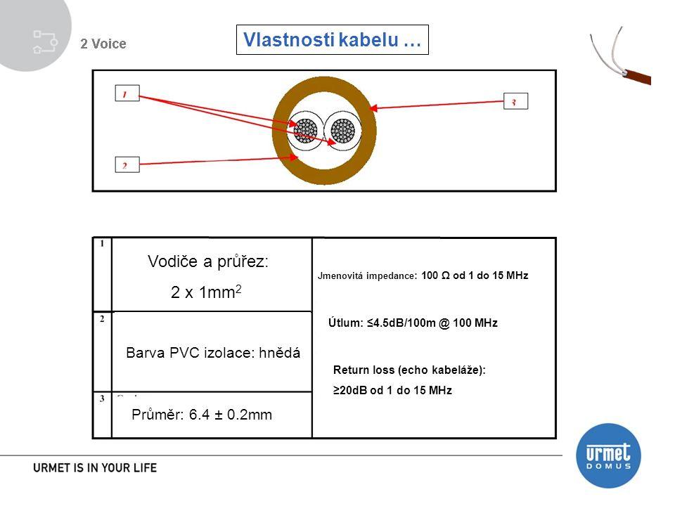 Vlastnosti kabelu … 1 3 2 Barva PVC izolace: hnědá Průměr: 6.4 ± 0.2mm Return loss (echo kabeláže): ≥20dB od 1 do 15 MHz Útlum: ≤4.5dB/100m @ 100 MHz Jmenovitá impedance : 100 Ω od 1 do 15 MHz Vodiče a průřez: 2 x 1mm 2