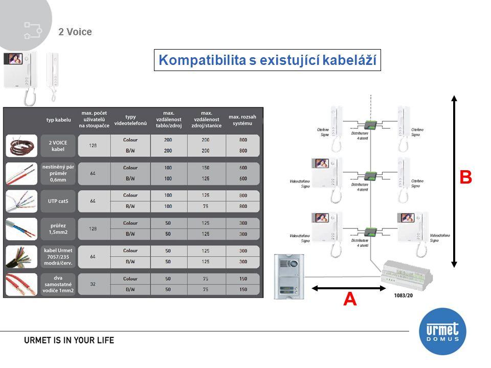 Kompatibilita s existující kabeláží A B