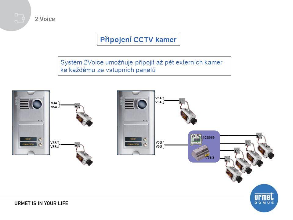 Připojení CCTV kamer Systém 2Voice umožňuje připojit až pět externích kamer ke každému ze vstupních panelů V3A V5A V3B V5B V3A V5A V3B V5B 1038/69 789/2 V3A V5A