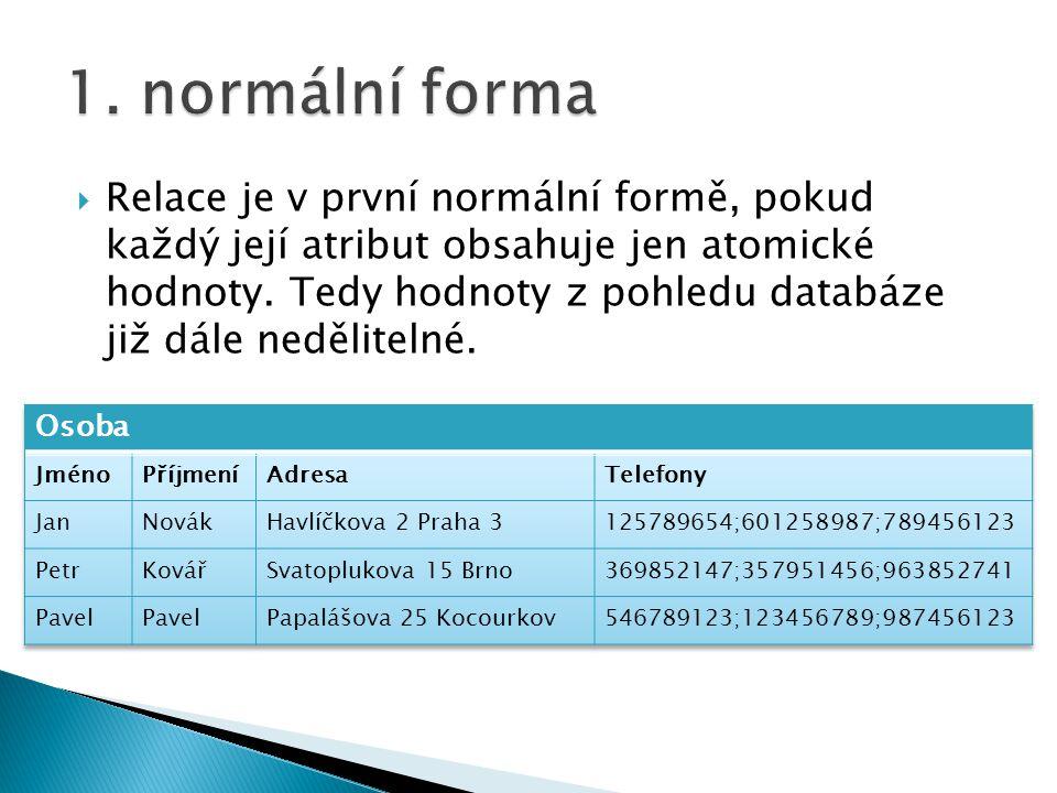  Relace je v první normální formě, pokud každý její atribut obsahuje jen atomické hodnoty.
