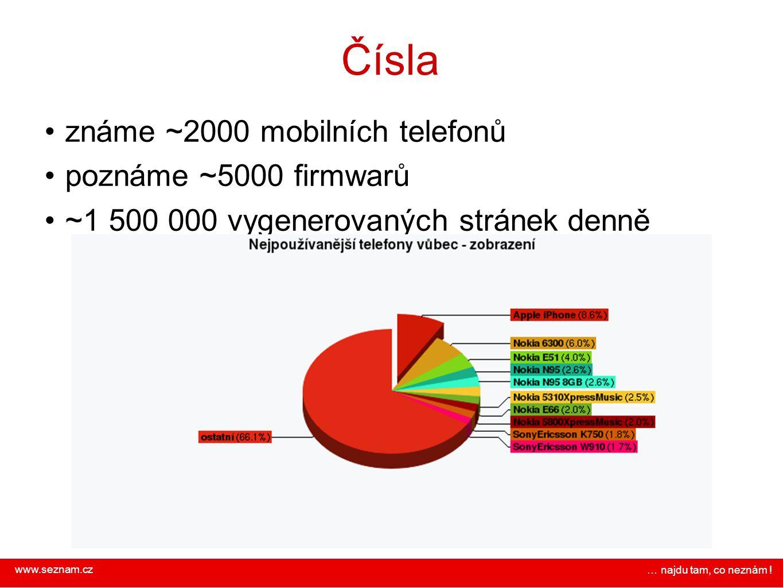 www.seznam.cz … najdu tam, co neznám ! Čísla známe ~2000 mobilních telefonů poznáme ~5000 firmwarů ~1 500 000 vygenerovaných stránek denně