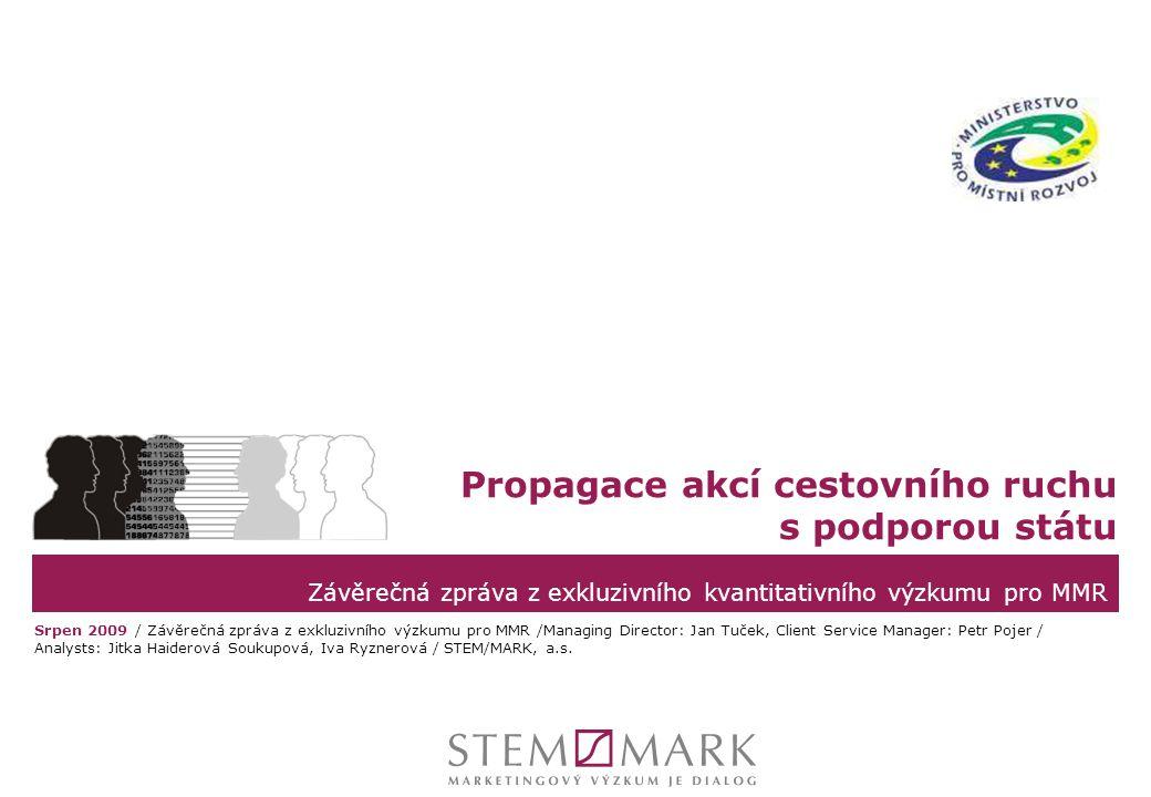 STEM/MARK, a.s.Propagace akcí cestovního ruchu s podporou státu, srpen 2009strana 22 Aktivní účast respondentů na akcích v oblasti cestovního ruchu: nejčastěji účast na veletrzích cestovního ruchu