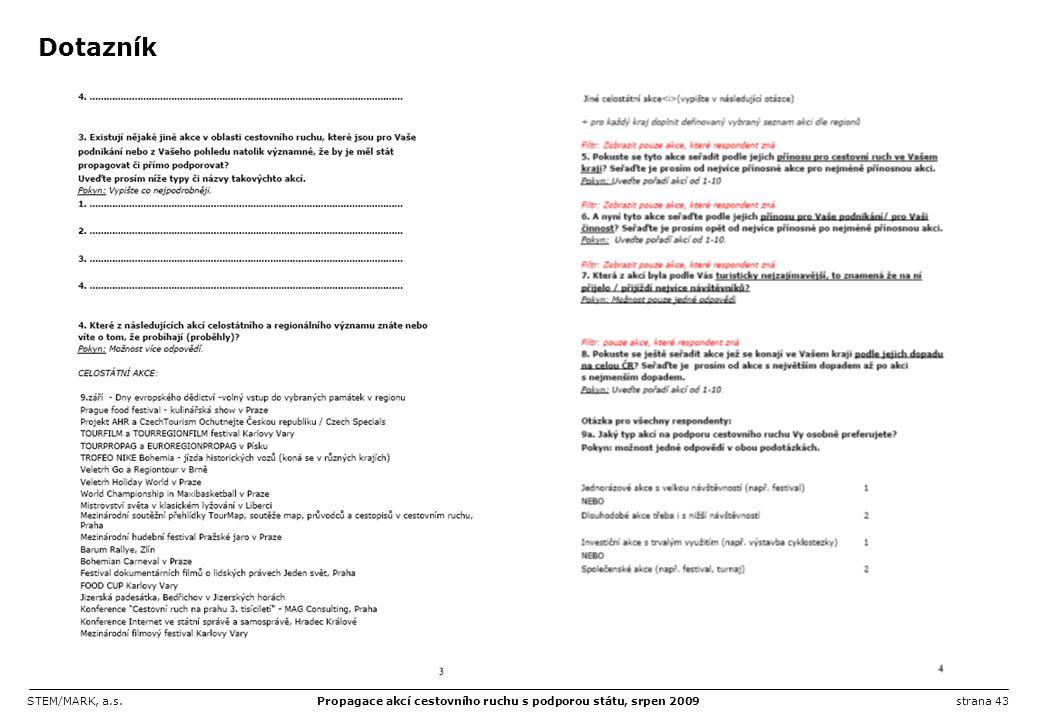 STEM/MARK, a.s.Propagace akcí cestovního ruchu s podporou státu, srpen 2009strana 43 Dotazník