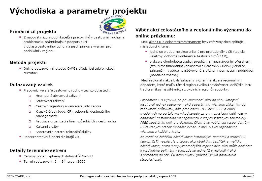 STEM/MARK, a.s.Propagace akcí cestovního ruchu s podporou státu, srpen 2009strana 5 Východiska a parametry projektu Primární cíl projektu  Zmapovat n