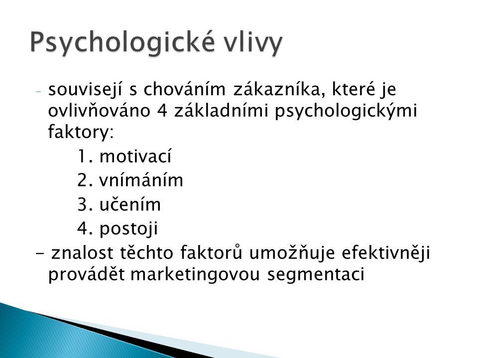 - souvisejí s chováním zákazníka, které je ovlivňováno 4 základními psychologickými faktory: 1. motivací 2. vnímáním 3. učením 4. postoji - znalost tě