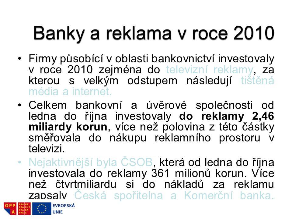 Firmy působící v oblasti bankovnictví investovaly v roce 2010 zejména do televizní reklamy, za kterou s velkým odstupem následují tištěná média a inte