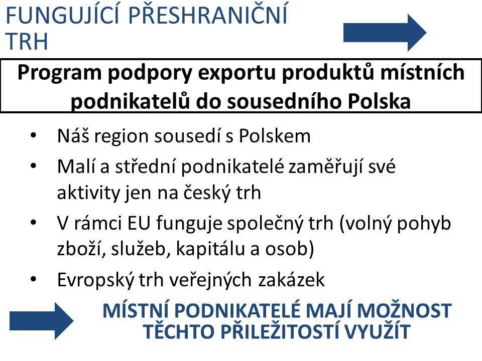 Program podpory exportu produktů místních podnikatelů do sousedního Polska FUNGUJÍCÍ PŘESHRANIČNÍ TRH Náš region sousedí s Polskem Malí a střední podn