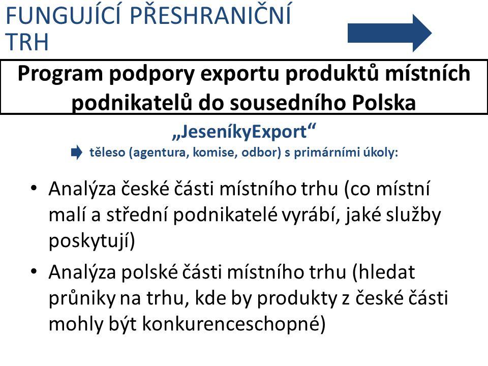 """Program podpory exportu produktů místních podnikatelů do sousedního Polska FUNGUJÍCÍ PŘESHRANIČNÍ TRH """" JeseníkyExport """" těleso (agentura, komise, odb"""