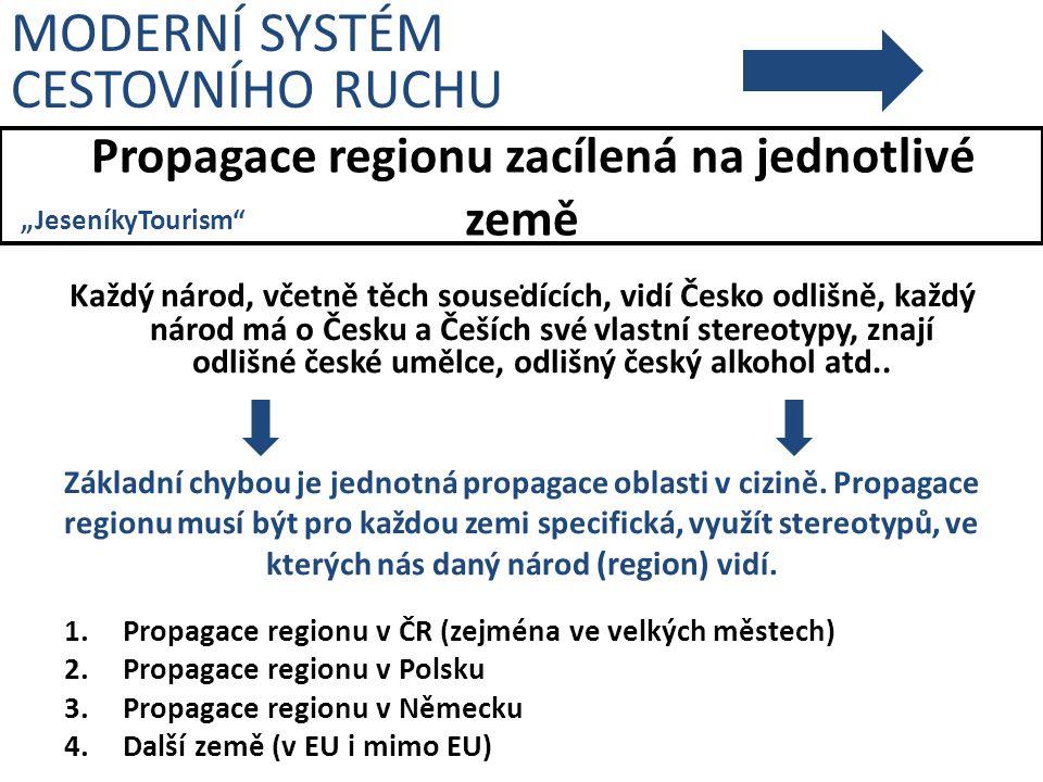 """Propagace regionu zacílená na jednotlivé země. MODERNÍ SYSTÉM CESTOVNÍHO RUCHU """"JeseníkyTourism"""" Každý národ, včetně těch sousedících, vidí Česko odli"""