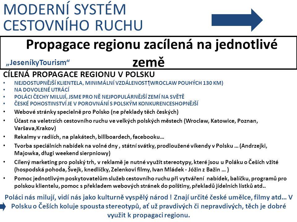 """Propagace regionu zacílená na jednotlivé země. MODERNÍ SYSTÉM CESTOVNÍHO RUCHU """"JeseníkyTourism"""" Webové stránky specielně pro Polsko (ne překlady těch"""