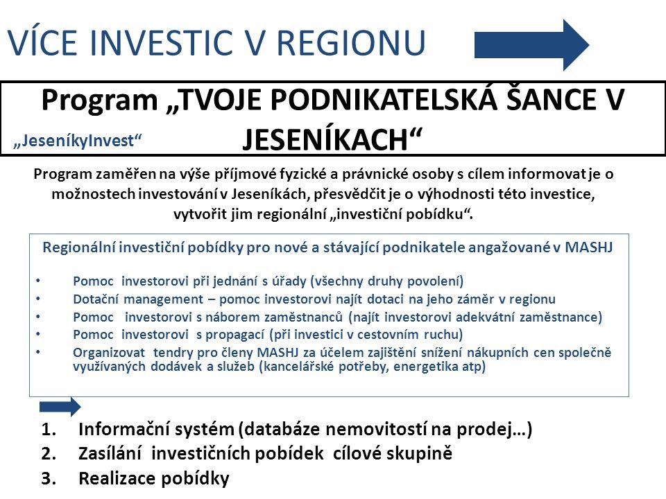 """Program """"TVOJE PODNIKATELSKÁ ŠANCE V JESENÍKÁCH VÍCE INVESTIC V REGIONU Verze pro polský trh """"JeseníkyInvest Verze pro německý trh cíleno na potomky odsunutých Němců (nutno vypátrat a zasílat jim """"investiční pobídky ) Inwestuj w czeskich górach i ciesz się czeskim klimatem, kiedy tylko chcesz."""