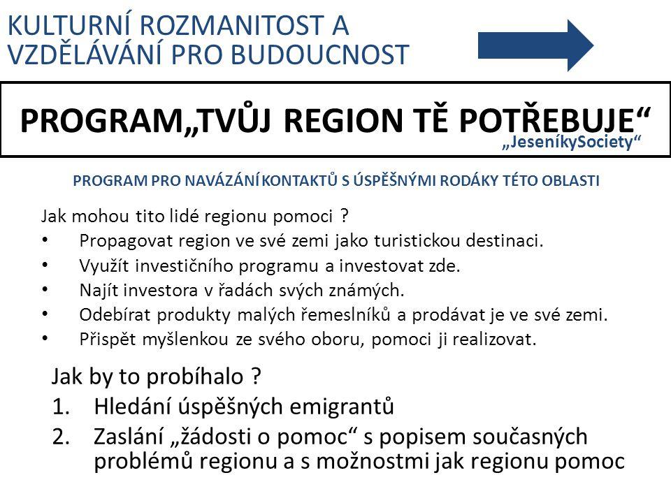 Propagace regionu zacílená na jednotlivé země.