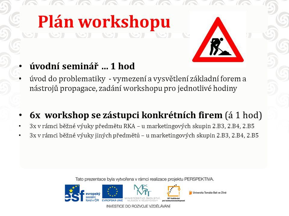 Plán workshopu úvodní seminář … 1 hod úvod do problematiky - vymezení a vysvětlení základní forem a nástrojů propagace, zadání workshopu pro jednotlivé hodiny 6x workshop se zástupci konkrétních firem (á 1 hod) 3x v rámci běžné výuky předmětu RKA – u marketingových skupin 2.B3, 2.B4, 2.B5 3x v rámci běžné výuky jiných předmětů – u marketingových skupin 2.B3, 2.B4, 2.B5