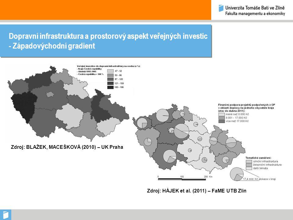 Dopravní infrastruktura a prostorový aspekt veřejných investic - Západovýchodní gradient Zdroj: BLAŽEK, MACEŠKOVÁ (2010) – UK Praha Zdroj: HÁJEK et al.