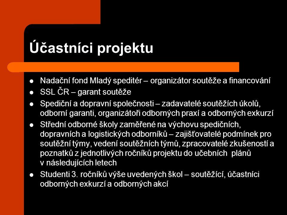 Účastníci projektu Nadační fond Mladý speditér – organizátor soutěže a financování SSL ČR – garant soutěže Spediční a dopravní společnosti – zadavatel