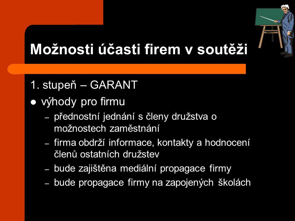 1. stupeň – GARANT výhody pro firmu – přednostní jednání s členy družstva o možnostech zaměstnání – firma obdrží informace, kontakty a hodnocení členů