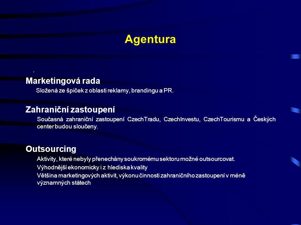 Agentura. Marketingová rada Složená ze špiček z oblasti reklamy, brandingu a PR. Zahraniční zastoupení Současná zahraniční zastoupení CzechTradu, Czec