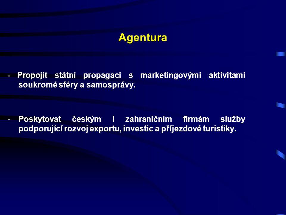 Agentura - Propojit státní propagaci s marketingovými aktivitami soukromé sféry a samosprávy. -Poskytovat českým i zahraničním firmám služby podporují