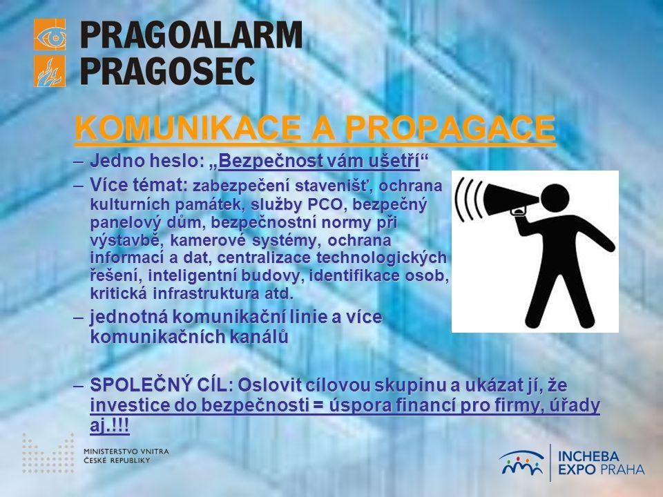 """KOMUNIKACE A PROPAGACE –Jedno heslo: """"Bezpečnost vám ušetří –Více témat: zabezpečení stavenišť, ochrana kulturních památek, služby PCO, bezpečný panelový dům, bezpečnostní normy při výstavbě, kamerové systémy, ochrana informací a dat, centralizace technologických řešení, inteligentní budovy, identifikace osob, kritická infrastruktura atd."""