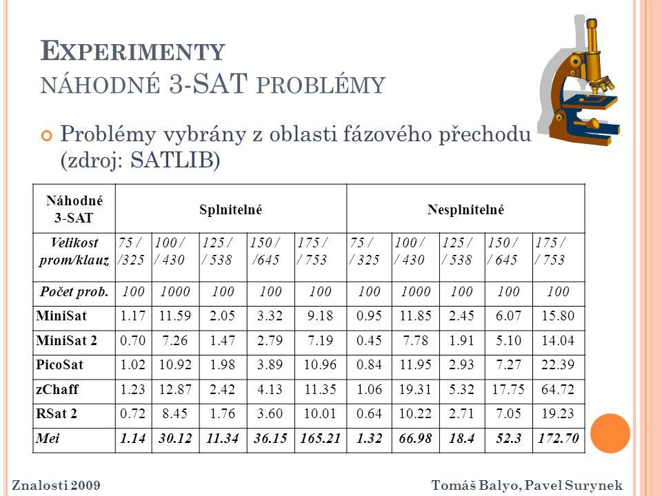 E XPERIMENTY NÁHODNÉ 3-SAT PROBLÉMY Problémy vybrány z oblasti fázového přechodu (zdroj: SATLIB) Tomáš Balyo, Pavel SurynekZnalosti 2009 Náhodné 3-SAT