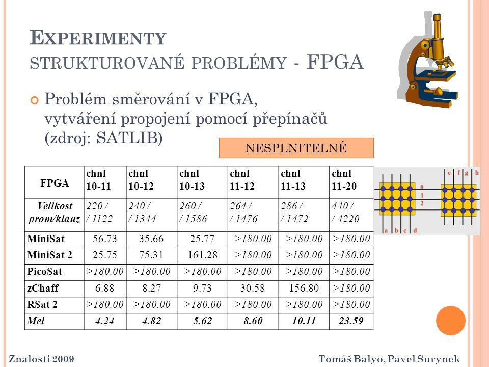 E XPERIMENTY STRUKTUROVANÉ PROBLÉMY - FPGA Problém směrování v FPGA, vytváření propojení pomocí přepínačů (zdroj: SATLIB) Tomáš Balyo, Pavel SurynekZn