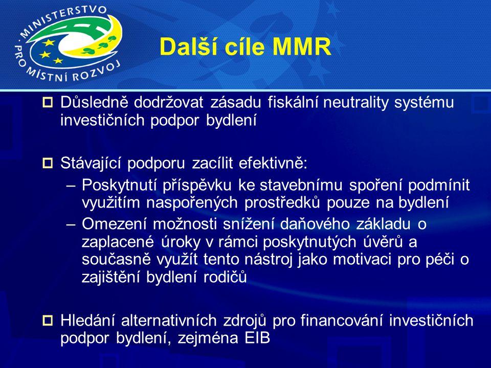 Další cíle MMR Důsledně dodržovat zásadu fiskální neutrality systému investičních podpor bydlení Stávající podporu zacílit efektivně: –Poskytnutí příspěvku ke stavebnímu spoření podmínit využitím naspořených prostředků pouze na bydlení –Omezení možnosti snížení daňového základu o zaplacené úroky v rámci poskytnutých úvěrů a současně využít tento nástroj jako motivaci pro péči o zajištění bydlení rodičů Hledání alternativních zdrojů pro financování investičních podpor bydlení, zejména EIB