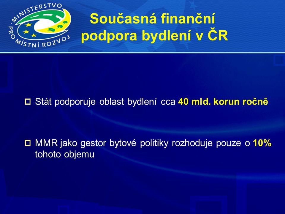 Současná finanční podpora bydlení v ČR Stát podporuje oblast bydlení cca 40 mld.