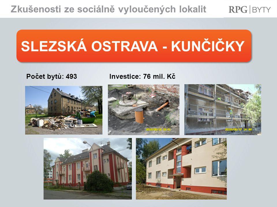 SLEZSKÁ OSTRAVA - KUNČIČKY Zkušenosti ze sociálně vyloučených lokalit Počet bytů: 493Investice: 76 mil.