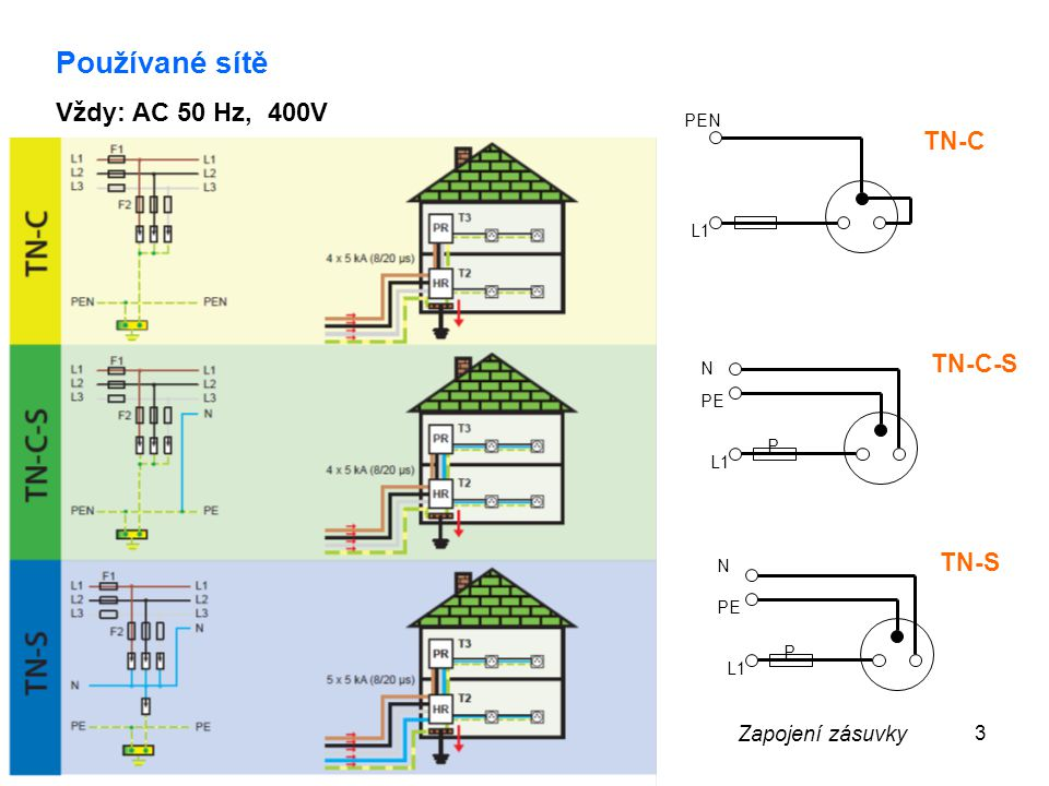 4 ELEKTRICKÉ ROZVODY BYTOVÝCH DOMŮ TS - trafostanice (VN na NN - 400V) PS- přípojková skříň (Hlavní jistič) HR - hlavní rozvaděč (jističe obvodů) PR-patrový rozvaděč (jištění obvodů, případně elektroměry) BR-bytový rozvaděč (jištění jednotlivých obvodů-zásuvkové, světelné, spotřebičové…) Jsou možné variantní kombinace…