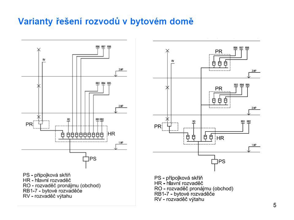 """6 Rozdělení bytů podle stupně elektrizace stupeň A - byty, v nichž se elektřiny používá k osvětlení a pro domácí elektrické spotřebiče připojované k rozvodu pohyblivým přívodem (na zásuvky) nebo pevně připojené, přičemž příkon žádného spotřebiče nepřesahuje 3,5 kVA (hlavní jistič pro tři fáze – 16A, pro jednu 25A) stupeň B - byty s elektrickým vybavením jako mají byty stupně """"A a v nich se k vaření a pečení používají elektrické spotřebiče o příkonu nad 3,5 kVA (hlavní jistič pro tři fáze – 25A) stupeň C - byty s elektrickým vybavením jako byty stupně elektrizace """"A nebo """"B a v nich se pro vytápění nebo klimatizaci používají elektrické spotřebiče, jejichž spotřeba je měřena u jednotlivých odběratelů."""