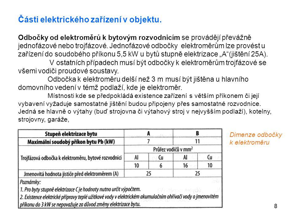 9 Elektroměrové rozvaděče.