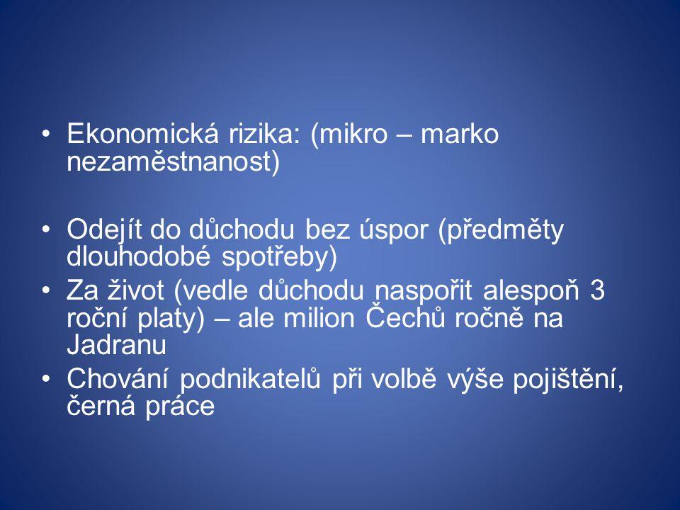 Ekonomická rizika: (mikro – marko nezaměstnanost) Odejít do důchodu bez úspor (předměty dlouhodobé spotřeby) Za život (vedle důchodu naspořit alespoň 3 roční platy) – ale milion Čechů ročně na Jadranu Chování podnikatelů při volbě výše pojištění, černá práce