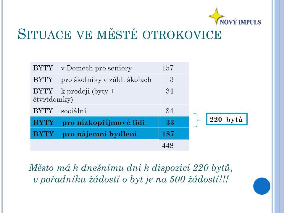 S ITUACE VE MĚSTĚ OTROKOVICE BYTY v Domech pro seniory157 BYTY pro školníky v zákl.