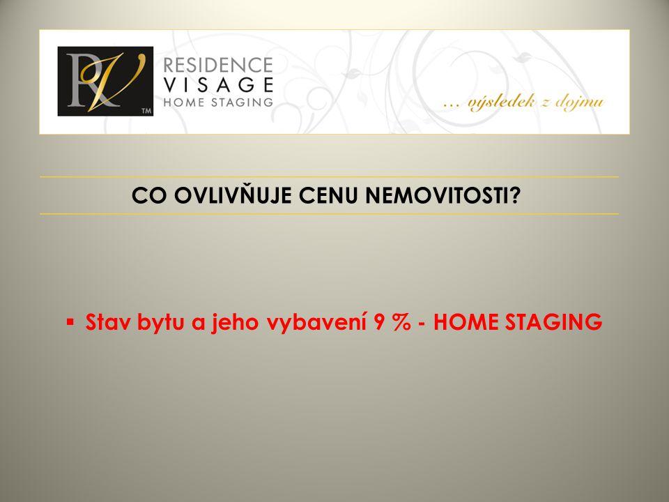 CO OVLIVŇUJE CENU NEMOVITOSTI?  Stav bytu a jeho vybavení 9 % - HOME STAGING