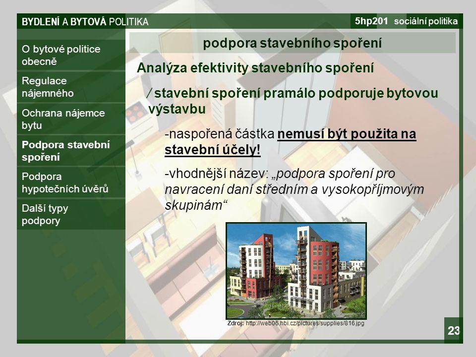 BYDLENÍ A BYTOVÁ POLITIKA 5hp201 sociální politika 23 O bytové politice obecně podpora stavebního spoření Regulace nájemného Ochrana nájemce bytu Podp