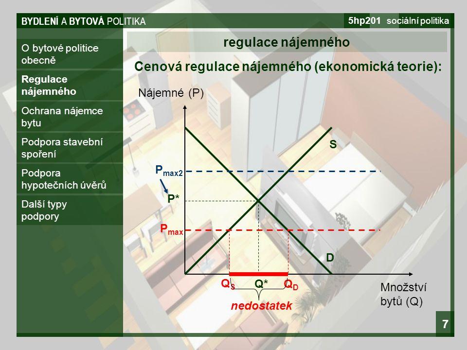 BYDLENÍ A BYTOVÁ POLITIKA 5hp201 sociální politika 7 O bytové politice obecně regulace nájemného Regulace nájemného Ochrana nájemce bytu Podpora stave