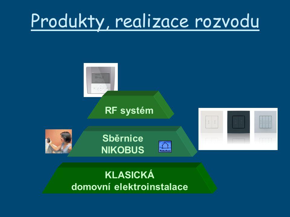 Produkty, realizace rozvodu RF systém Sběrnice NIKOBUS KLASICKÁ domovní elektroinstalace