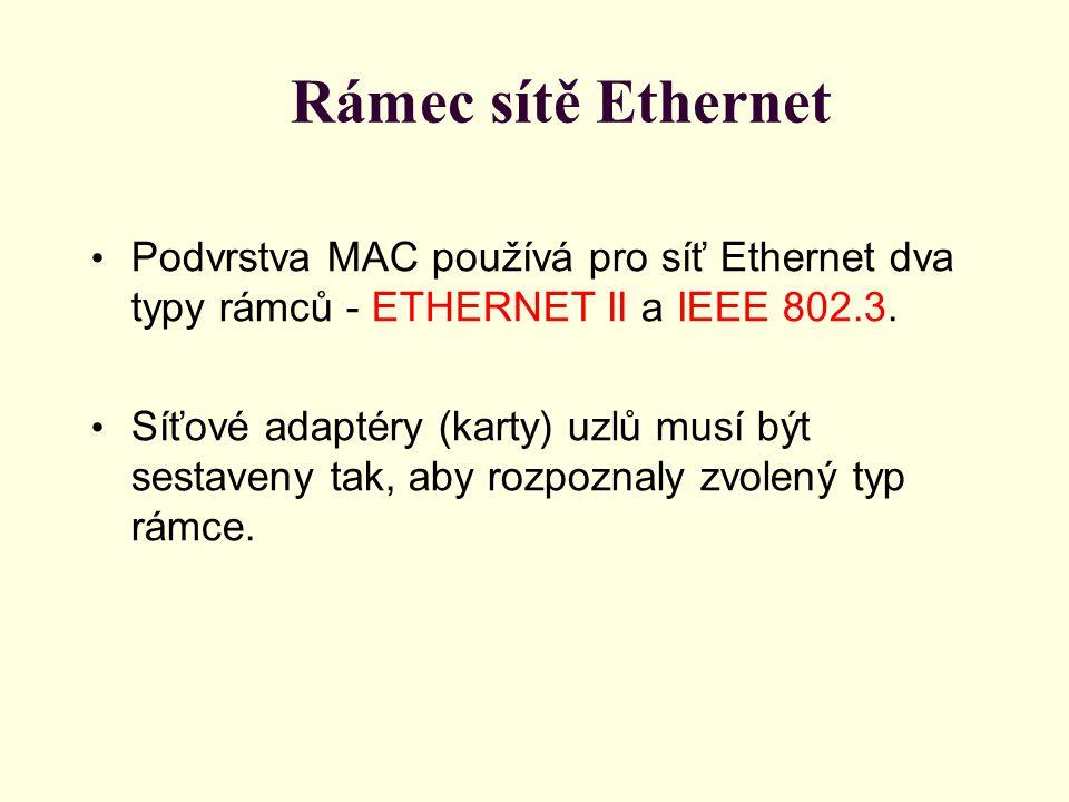 Rámec sítě Ethernet Podvrstva MAC používá pro síť Ethernet dva typy rámců - ETHERNET II a IEEE 802.3. Síťové adaptéry (karty) uzlů musí být sestaveny
