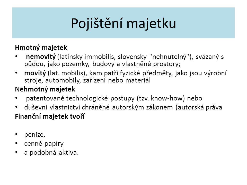Pojištění majetku Hmotný majetek nemovitý (latinsky immobilis, slovensky